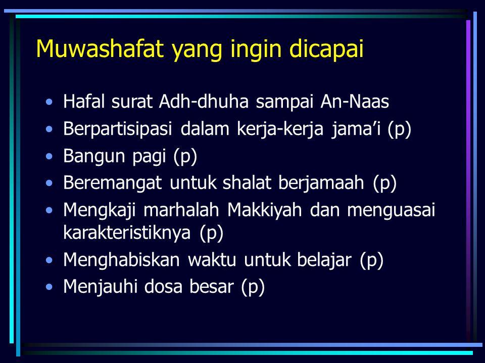 Muwashafat yang ingin dicapai Hafal surat Adh-dhuha sampai An-Naas Berpartisipasi dalam kerja-kerja jama'i (p) Bangun pagi (p) Beremangat untuk shalat