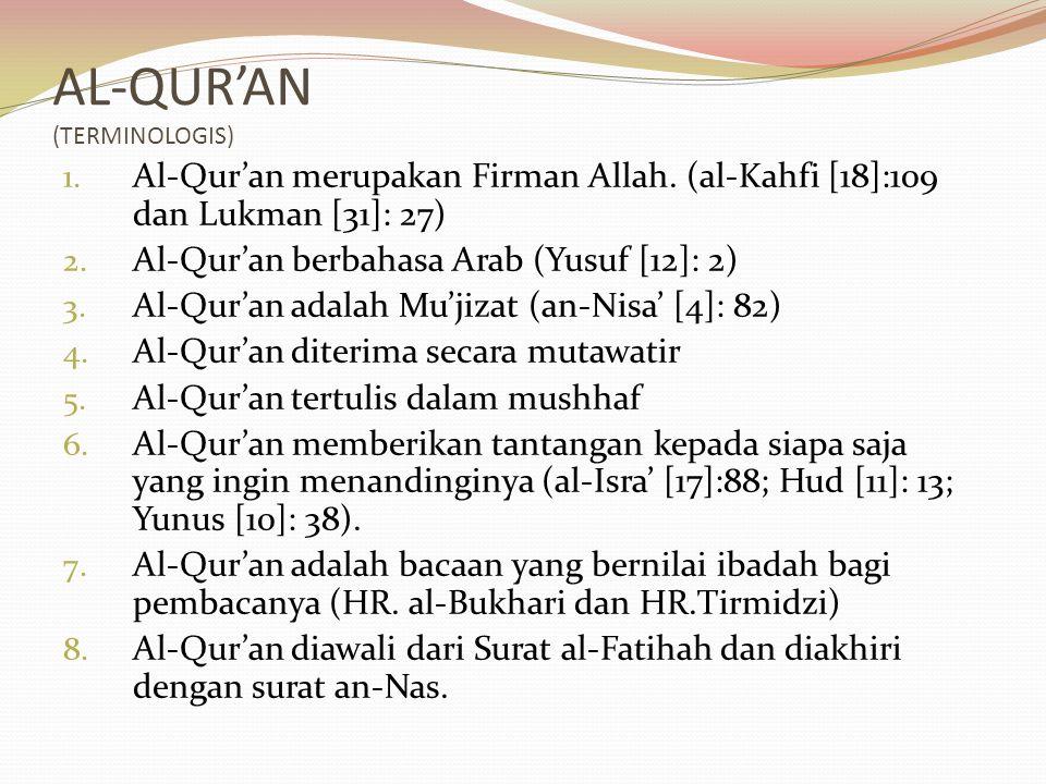 Nama-Nama Surah  Nama-nama surah di dalam al-Qur'an sebagian besarnya ditentukan oleh Nabi sendiri.