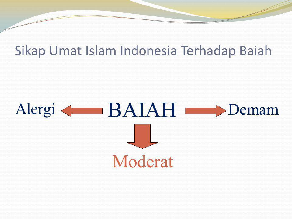 Sikap Umat Islam Indonesia Terhadap Baiah BAIAH Alergi Demam Moderat