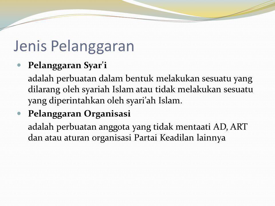 Jenis Pelanggaran Pelanggaran Syar'i adalah perbuatan dalam bentuk melakukan sesuatu yang dilarang oleh syariah Islam atau tidak melakukan sesuatu yan