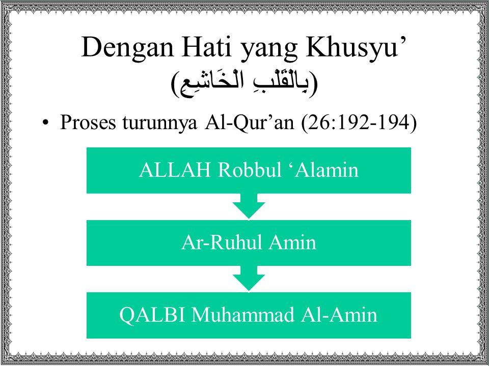 Dengan Hati yang Khusyu' ( بِالْقَلْبِ الْخَاشِعِ ) Proses turunnya Al-Qur'an (26:192-194) QALBI Muhammad Al-Amin Ar-Ruhul Amin ALLAH Robbul 'Alamin