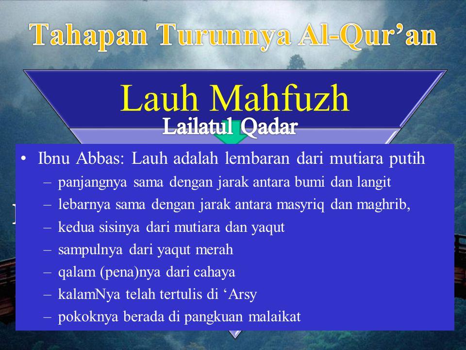 Lauh Mahfuzh Langit Dunia (Jibril) Rasul SAW Ibnu Abbas: Lauh adalah lembaran dari mutiara putih –panjangnya sama dengan jarak antara bumi dan langit –lebarnya sama dengan jarak antara masyriq dan maghrib, –kedua sisinya dari mutiara dan yaqut –sampulnya dari yaqut merah –qalam (pena)nya dari cahaya –kalamNya telah tertulis di 'Arsy –pokoknya berada di pangkuan malaikat