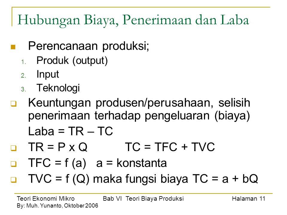 Teori Ekonomi Mikro Bab VI Teori Biaya Produksi Halaman 11 By: Muh. Yunanto, Oktober 2006 Hubungan Biaya, Penerimaan dan Laba Perencanaan produksi; 1.