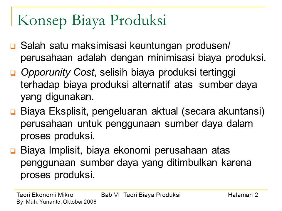 Teori Ekonomi Mikro Bab VI Teori Biaya Produksi Halaman 2 By: Muh. Yunanto, Oktober 2006 Konsep Biaya Produksi  Salah satu maksimisasi keuntungan pro