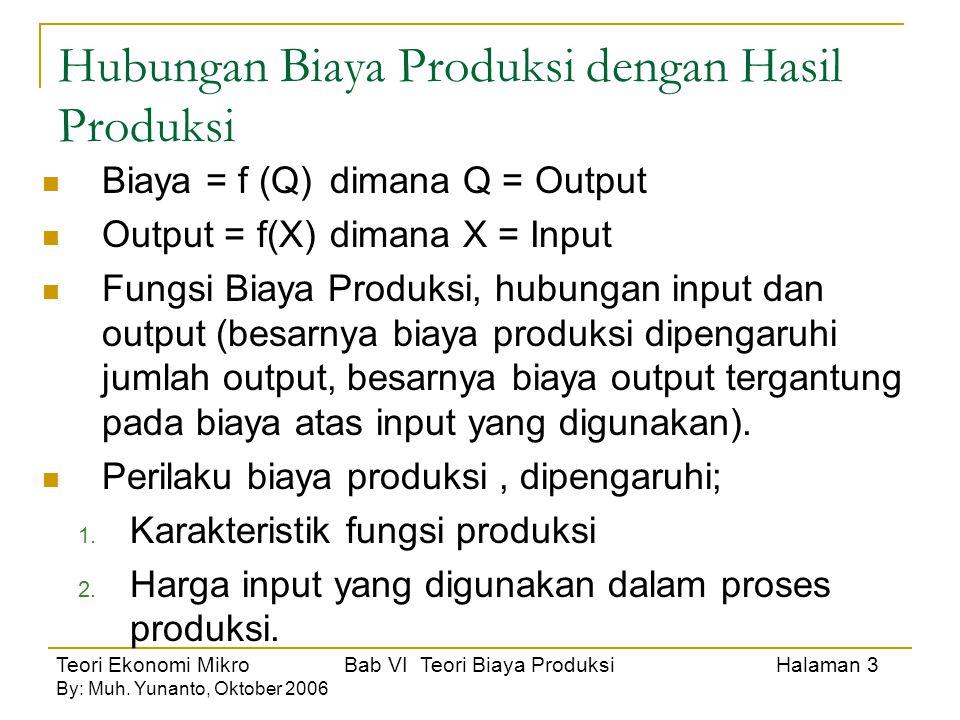 Teori Ekonomi Mikro Bab VI Teori Biaya Produksi Halaman 3 By: Muh. Yunanto, Oktober 2006 Hubungan Biaya Produksi dengan Hasil Produksi Biaya = f (Q)di