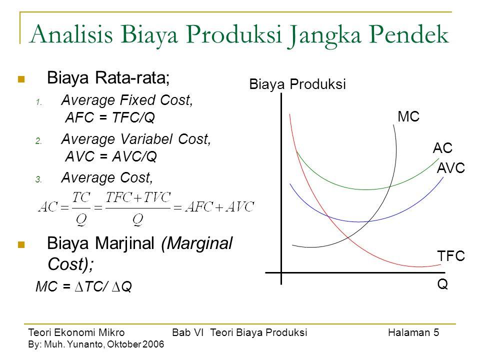 Teori Ekonomi Mikro Bab VI Teori Biaya Produksi Halaman 5 By: Muh. Yunanto, Oktober 2006 Analisis Biaya Produksi Jangka Pendek Biaya Rata-rata; 1. Ave