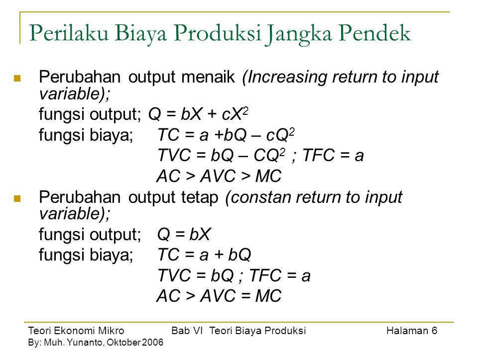 Teori Ekonomi Mikro Bab VI Teori Biaya Produksi Halaman 6 By: Muh. Yunanto, Oktober 2006 Perilaku Biaya Produksi Jangka Pendek Perubahan output menaik
