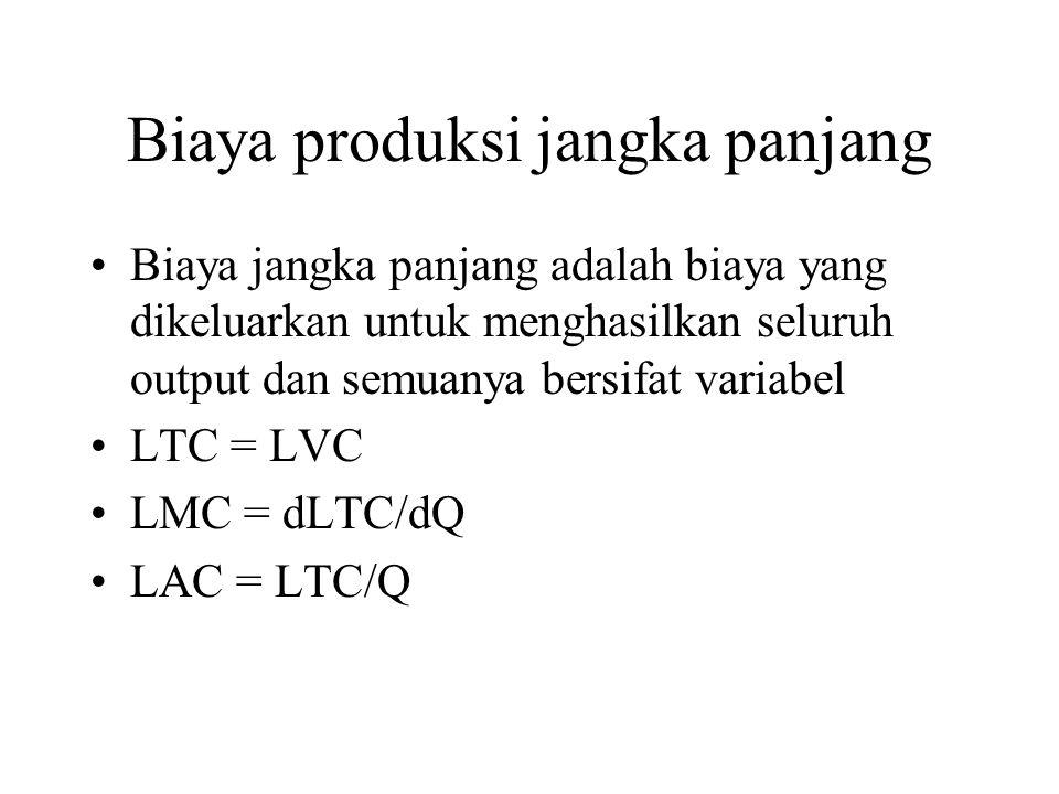 Biaya produksi jangka panjang Biaya jangka panjang adalah biaya yang dikeluarkan untuk menghasilkan seluruh output dan semuanya bersifat variabel LTC = LVC LMC = dLTC/dQ LAC = LTC/Q