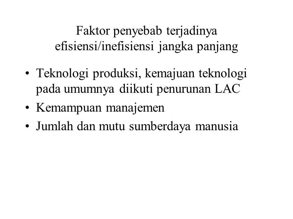 Faktor penyebab terjadinya efisiensi/inefisiensi jangka panjang Teknologi produksi, kemajuan teknologi pada umumnya diikuti penurunan LAC Kemampuan manajemen Jumlah dan mutu sumberdaya manusia