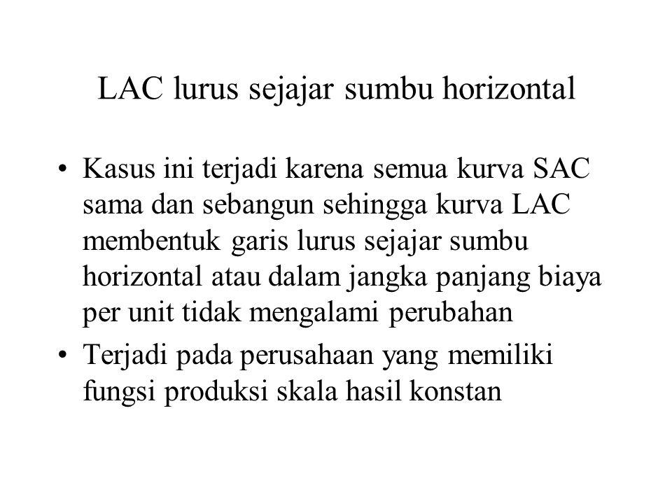 LAC lurus sejajar sumbu horizontal Kasus ini terjadi karena semua kurva SAC sama dan sebangun sehingga kurva LAC membentuk garis lurus sejajar sumbu horizontal atau dalam jangka panjang biaya per unit tidak mengalami perubahan Terjadi pada perusahaan yang memiliki fungsi produksi skala hasil konstan