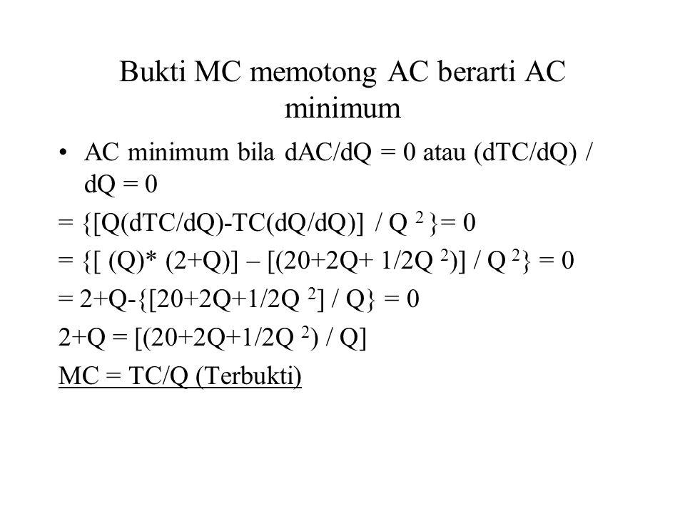 Bukti MC memotong AC berarti AC minimum AC minimum bila dAC/dQ = 0 atau (dTC/dQ) / dQ = 0 = {[Q(dTC/dQ)-TC(dQ/dQ)] / Q 2 }= 0 = {[ (Q)* (2+Q)] – [(20+2Q+ 1/2Q 2 )] / Q 2 } = 0 = 2+Q-{[20+2Q+1/2Q 2 ] / Q} = 0 2+Q = [(20+2Q+1/2Q 2 ) / Q] MC = TC/Q (Terbukti)