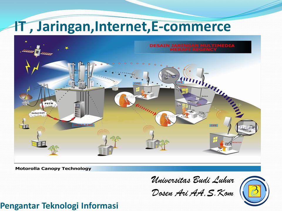 IT, Jaringan,Internet,E-commerce Universitas Budi Luhur Dosen Ari AA,S.Kom Pengantar Teknologi Informasi