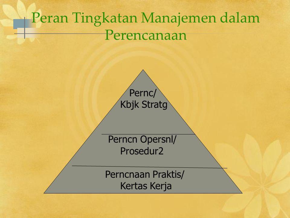 Peran Tingkatan Manajemen dalam Perencanaan Pernc/ Kbjk Stratg Perncn Opersnl/ Prosedur2 Perncnaan Praktis/ Kertas Kerja
