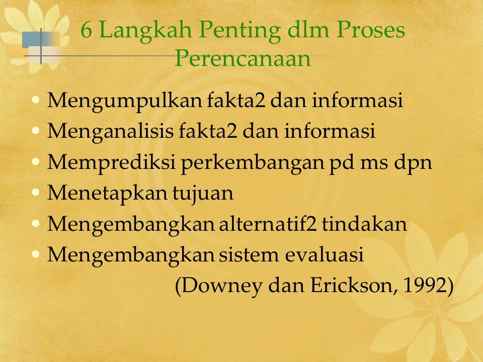6 Langkah Penting dlm Proses Perencanaan Mengumpulkan fakta2 dan informasi Menganalisis fakta2 dan informasi Memprediksi perkembangan pd ms dpn Meneta