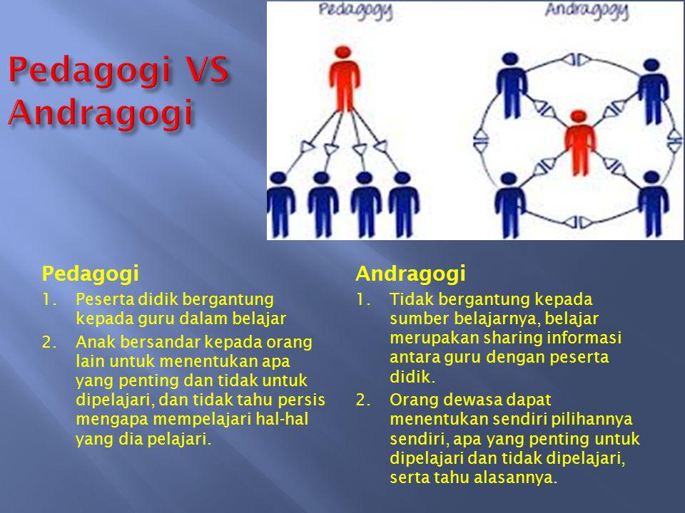 Pedagogi 1.Peserta didik bergantung kepada guru dalam belajar 2.Anak bersandar kepada orang lain untuk menentukan apa yang penting dan tidak untuk dip