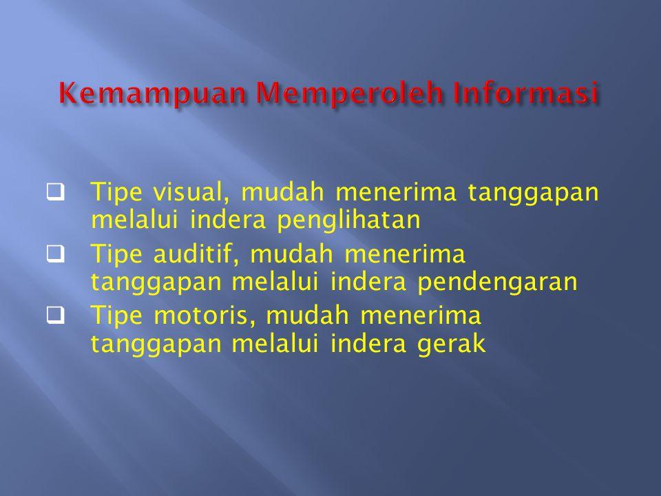  Tipe visual, mudah menerima tanggapan melalui indera penglihatan  Tipe auditif, mudah menerima tanggapan melalui indera pendengaran  Tipe motoris,