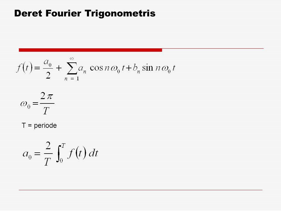 Deret Fourier Trigonometris T = periode