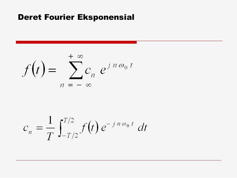 Deret Fourier Eksponensial