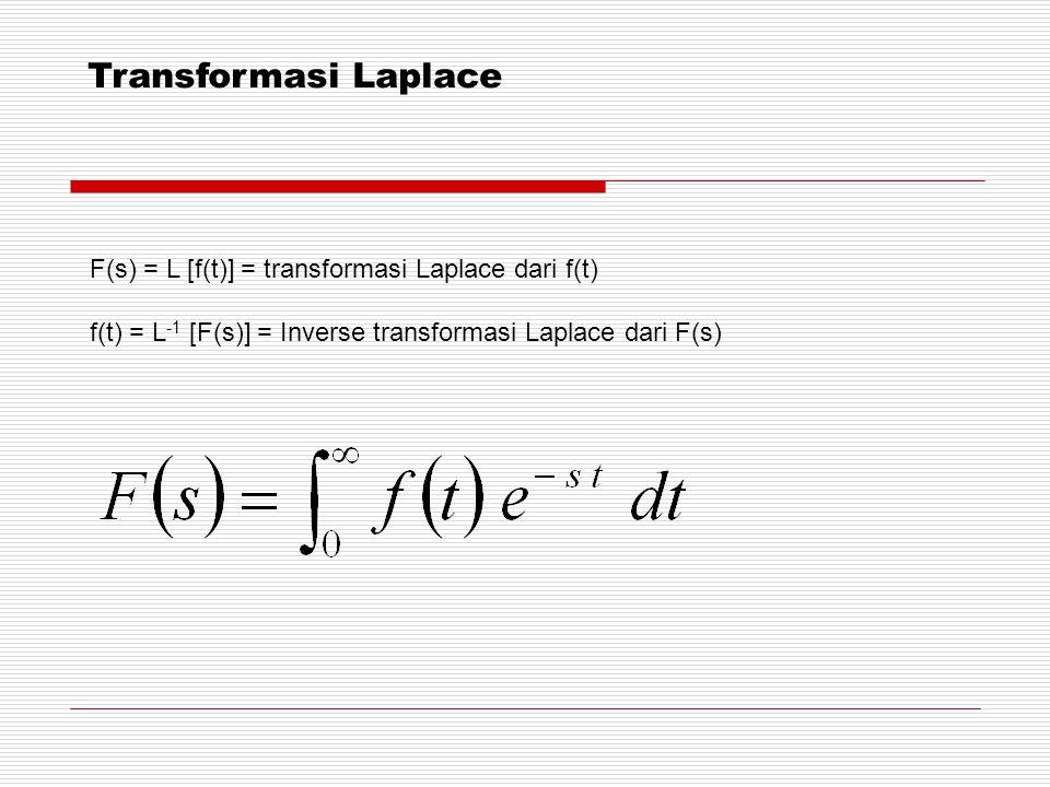 Transformasi Laplace F(s) = L [f(t)] = transformasi Laplace dari f(t) f(t) = L -1 [F(s)] = Inverse transformasi Laplace dari F(s)