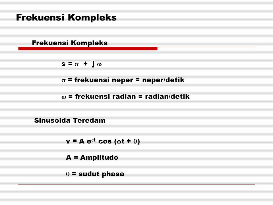 Frekuensi Kompleks s =  + j   = frekuensi neper = neper/detik  = frekuensi radian = radian/detik Sinusoida Teredam v = A e  t cos (  t +  ) A =