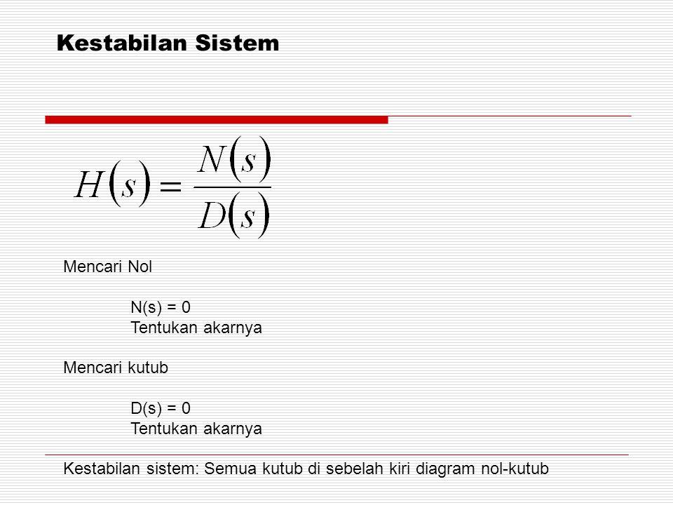 Mencari Nol N(s) = 0 Tentukan akarnya Mencari kutub D(s) = 0 Tentukan akarnya Kestabilan sistem: Semua kutub di sebelah kiri diagram nol-kutub Kestabi