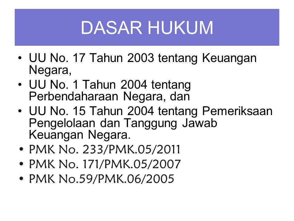 DASAR HUKUM UU No. 17 Tahun 2003 tentang Keuangan Negara, UU No. 1 Tahun 2004 tentang Perbendaharaan Negara, dan UU No. 15 Tahun 2004 tentang Pemeriks