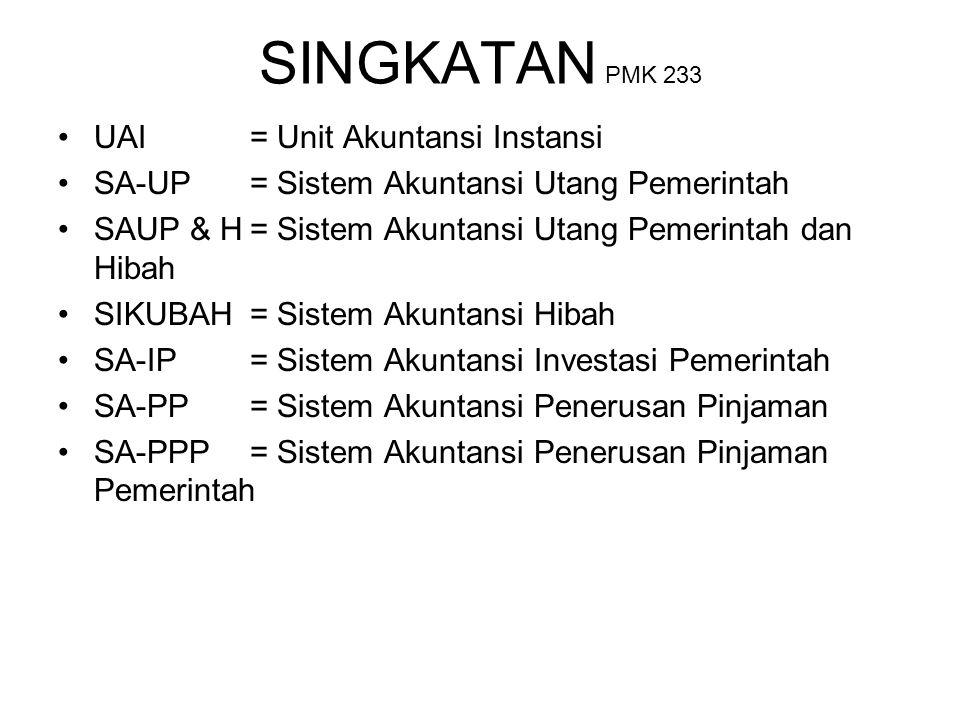 SINGKATAN PMK 233 UAI= Unit Akuntansi Instansi SA-UP= Sistem Akuntansi Utang Pemerintah SAUP & H= Sistem Akuntansi Utang Pemerintah dan Hibah SIKUBAH=