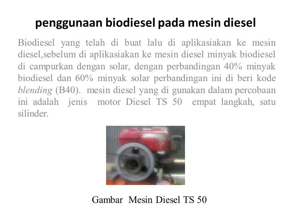 penggunaan biodiesel pada mesin diesel Biodiesel yang telah di buat lalu di aplikasiakan ke mesin diesel,sebelum di aplikasiakan ke mesin diesel minya