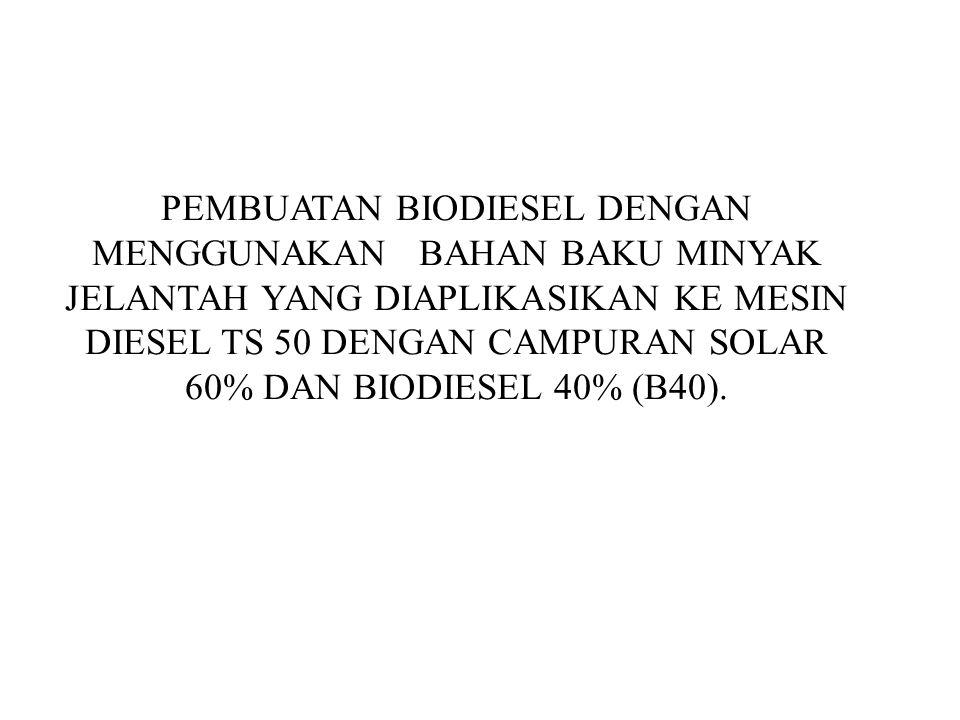 Data Konsumsi Bahan Bakar, Waktu danTekanan Kompresor jenis bhan bakar waktu (menit) konsumsi bahan bakar(ml) tekanan (bar) biodiesel (B40) 61,35831,2930 solar 59,53910,8130 Perbandingan antara tekanan,konsumsi bahan bakar dan waktu yang diperlukan dengan rpm 3100 jenis bhan bakar waktu (menit)konsumsi bahan bakar(ml)tekanan (bar) biodiesel (B40) 53,32881,0530 solar 49,12978,9630 perbandingan antara Tekanan,konsumsi bahan bakar dan waktu yang diperlukan dengan rpm 3300