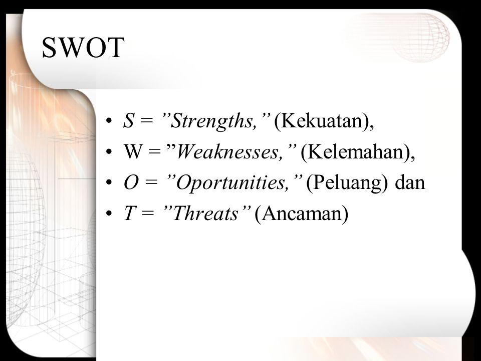 "SWOT S = ""Strengths,"" (Kekuatan), W = ""Weaknesses,"" (Kelemahan), O = ""Oportunities,"" (Peluang) dan T = ""Threats"" (Ancaman)"