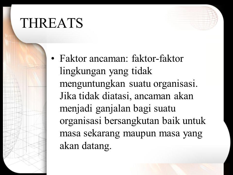 THREATS Faktor ancaman: faktor-faktor lingkungan yang tidak menguntungkan suatu organisasi. Jika tidak diatasi, ancaman akan menjadi ganjalan bagi sua
