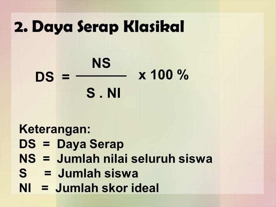DS = NS S.