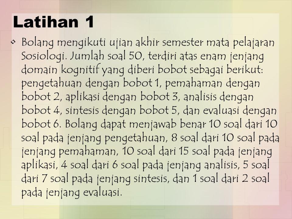 Latihan 1 Bolang mengikuti ujian akhir semester mata pelajaran Sosiologi.
