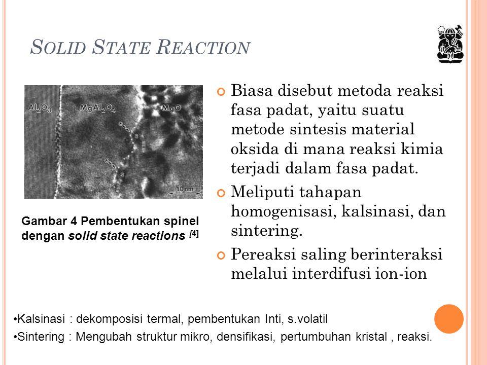 S OLID S TATE R EACTION Biasa disebut metoda reaksi fasa padat, yaitu suatu metode sintesis material oksida di mana reaksi kimia terjadi dalam fasa pa