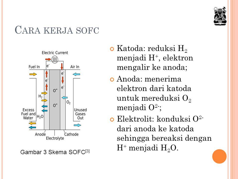 C ARA KERJA SOFC Katoda: reduksi H 2 menjadi H +, elektron mengalir ke anoda; Anoda: menerima elektron dari katoda untuk mereduksi O 2 menjadi O 2- ;