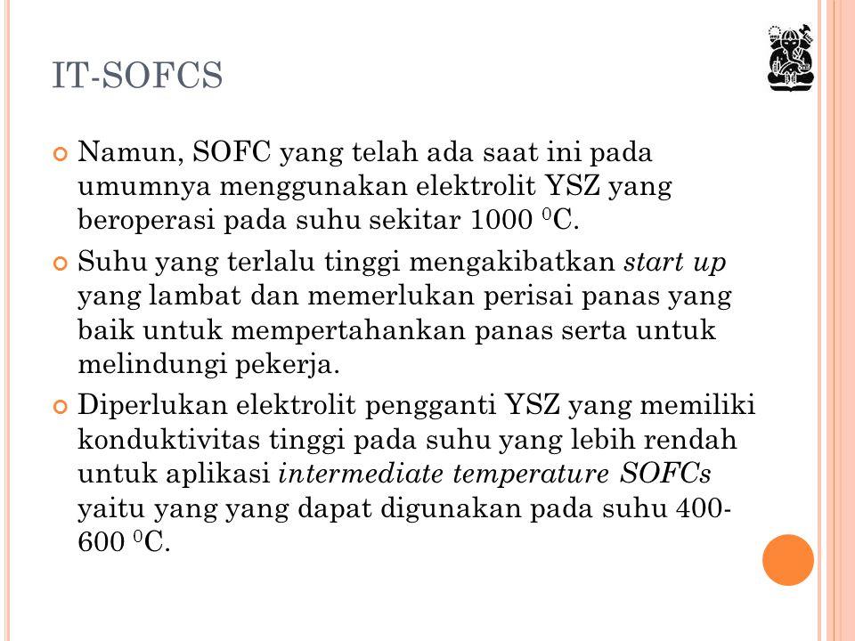IT-SOFCS Namun, SOFC yang telah ada saat ini pada umumnya menggunakan elektrolit YSZ yang beroperasi pada suhu sekitar 1000 0 C. Suhu yang terlalu tin