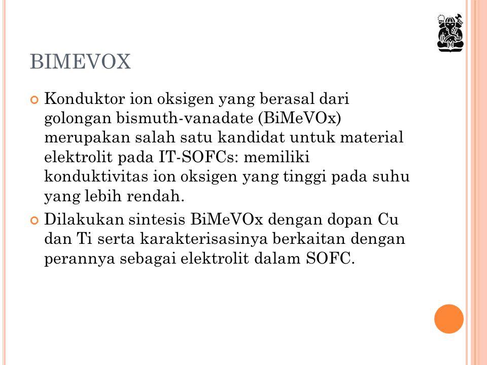 BIMEVOX Konduktor ion oksigen yang berasal dari golongan bismuth-vanadate (BiMeVOx) merupakan salah satu kandidat untuk material elektrolit pada IT-SO
