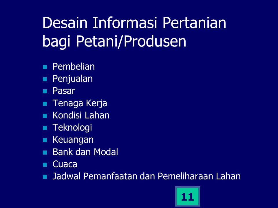 11 Desain Informasi Pertanian bagi Petani/Produsen Pembelian Penjualan Pasar Tenaga Kerja Kondisi Lahan Teknologi Keuangan Bank dan Modal Cuaca Jadwal