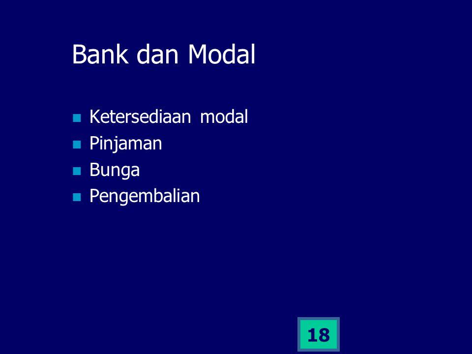 18 Bank dan Modal Ketersediaan modal Pinjaman Bunga Pengembalian