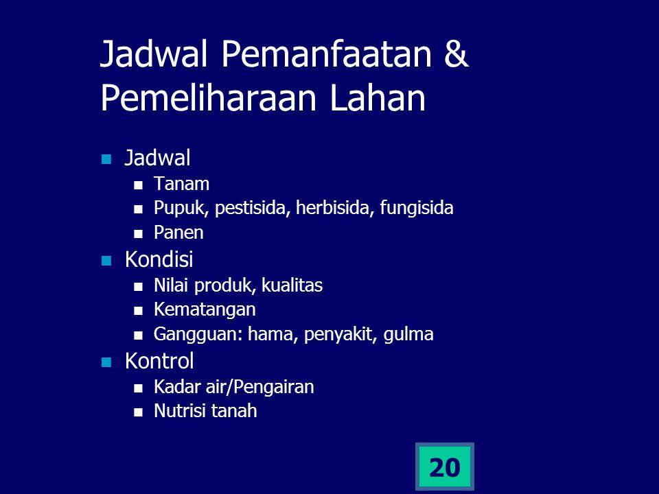 20 Jadwal Pemanfaatan & Pemeliharaan Lahan Jadwal Tanam Pupuk, pestisida, herbisida, fungisida Panen Kondisi Nilai produk, kualitas Kematangan Ganggua