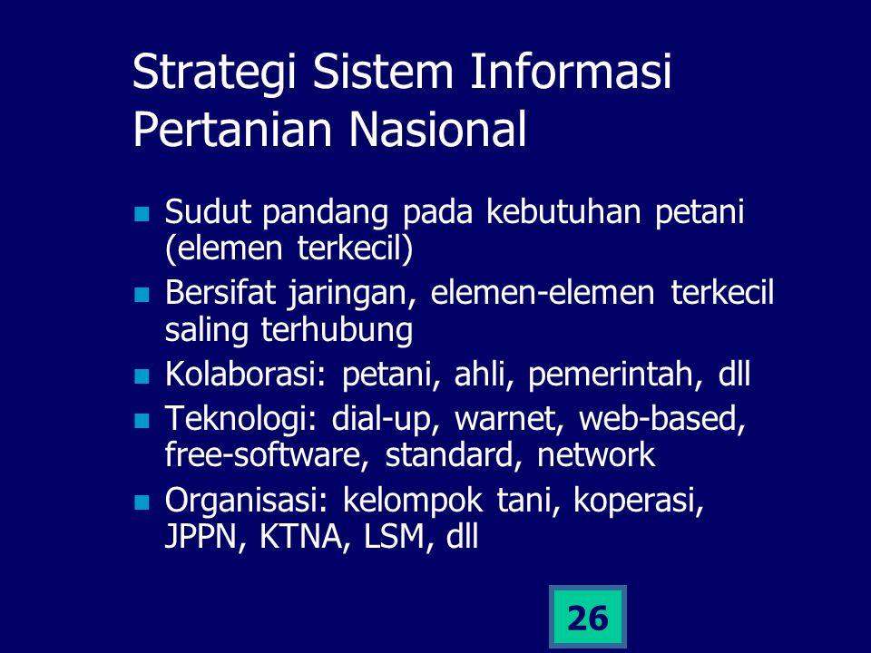 26 Strategi Sistem Informasi Pertanian Nasional Sudut pandang pada kebutuhan petani (elemen terkecil) Bersifat jaringan, elemen-elemen terkecil saling