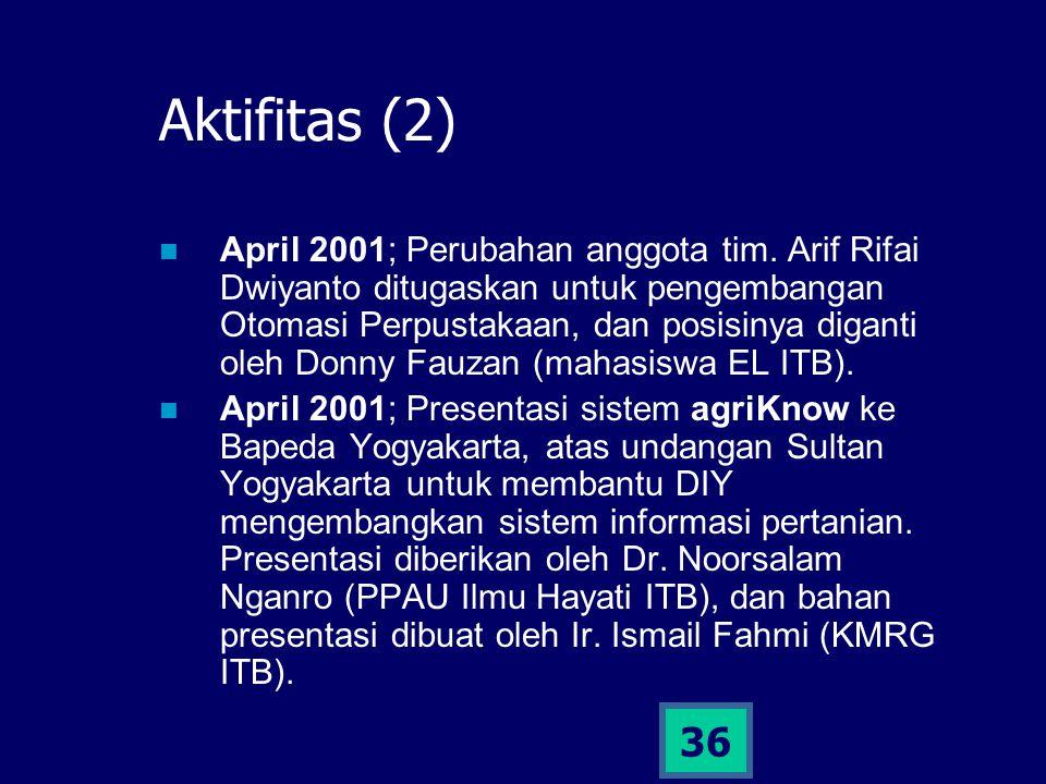 36 Aktifitas (2) April 2001; Perubahan anggota tim. Arif Rifai Dwiyanto ditugaskan untuk pengembangan Otomasi Perpustakaan, dan posisinya diganti oleh
