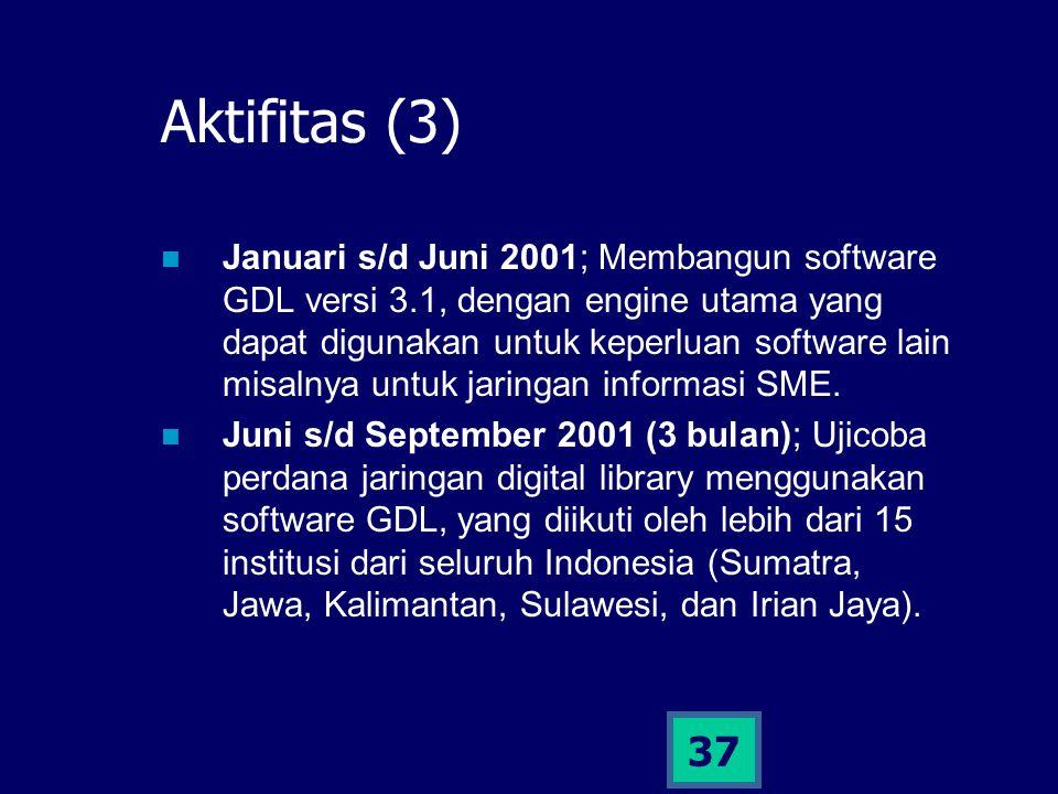 37 Aktifitas (3) Januari s/d Juni 2001; Membangun software GDL versi 3.1, dengan engine utama yang dapat digunakan untuk keperluan software lain misal