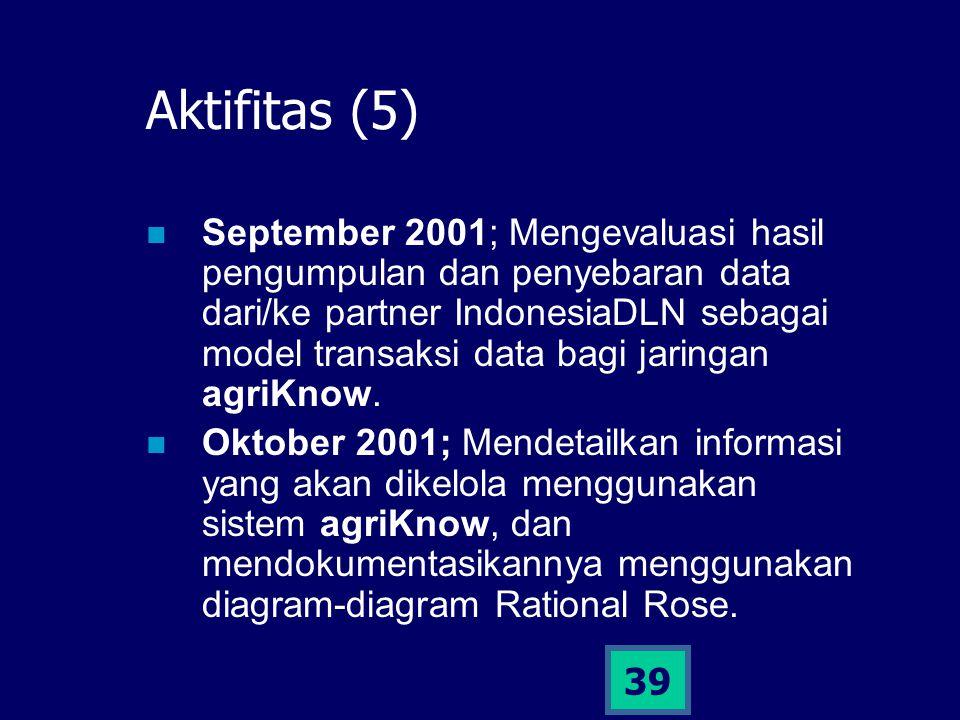 39 Aktifitas (5) September 2001; Mengevaluasi hasil pengumpulan dan penyebaran data dari/ke partner IndonesiaDLN sebagai model transaksi data bagi jar