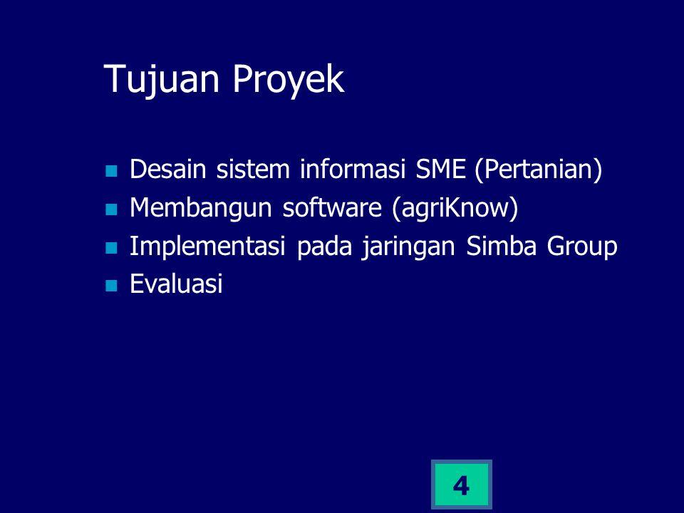 4 Tujuan Proyek Desain sistem informasi SME (Pertanian) Membangun software (agriKnow) Implementasi pada jaringan Simba Group Evaluasi
