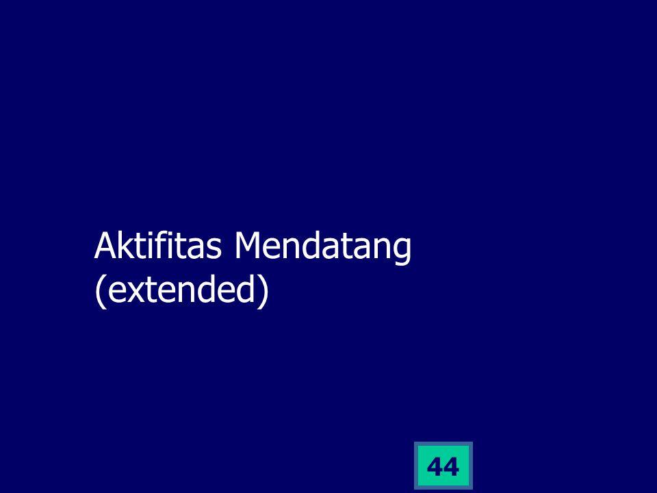 44 Aktifitas Mendatang (extended)