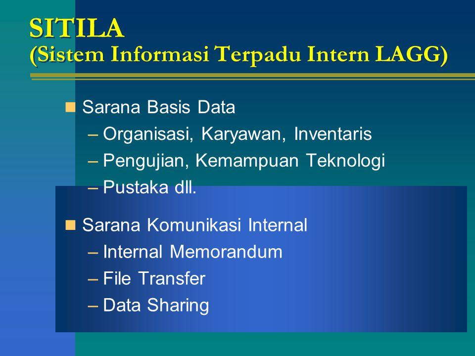 SITILA (Sistem Informasi Terpadu Intern LAGG) Sarana Basis Data –Organisasi, Karyawan, Inventaris –Pengujian, Kemampuan Teknologi –Pustaka dll. Sarana