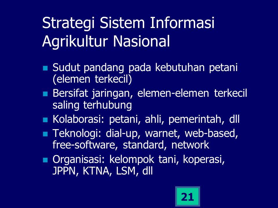 20 Use Case pada Elemen Terkecil Jaringan Koperasi Agribisnis Kota X Penyuluh/ Agen Penyuluh/ Agen Petani Manajemen Sistem Informasi