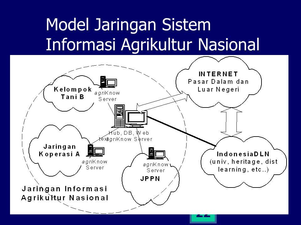 21 Strategi Sistem Informasi Agrikultur Nasional Sudut pandang pada kebutuhan petani (elemen terkecil) Bersifat jaringan, elemen-elemen terkecil saling terhubung Kolaborasi: petani, ahli, pemerintah, dll Teknologi: dial-up, warnet, web-based, free-software, standard, network Organisasi: kelompok tani, koperasi, JPPN, KTNA, LSM, dll