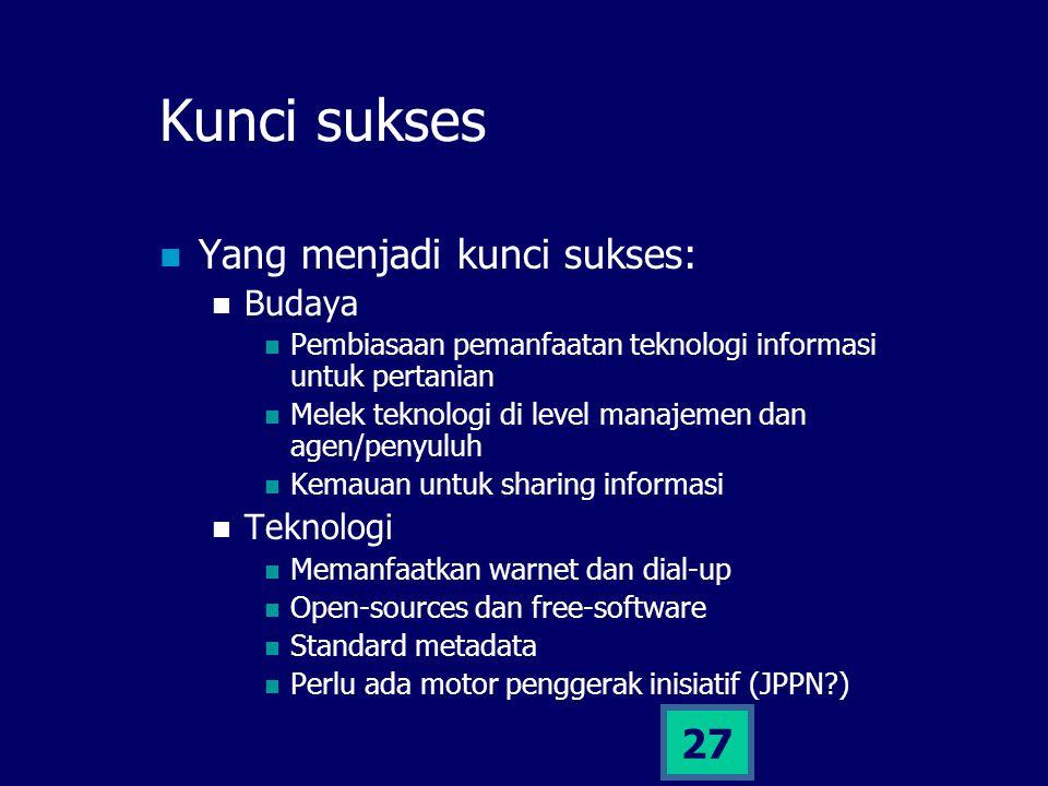 26 Keuntungan (4) Bagi Pasar: Informasi komoditas langsung dari produsennya Pasar menjadi terbuka, mendorong pemutusan rantai distribusi Peluang bisnis semakin terbuka